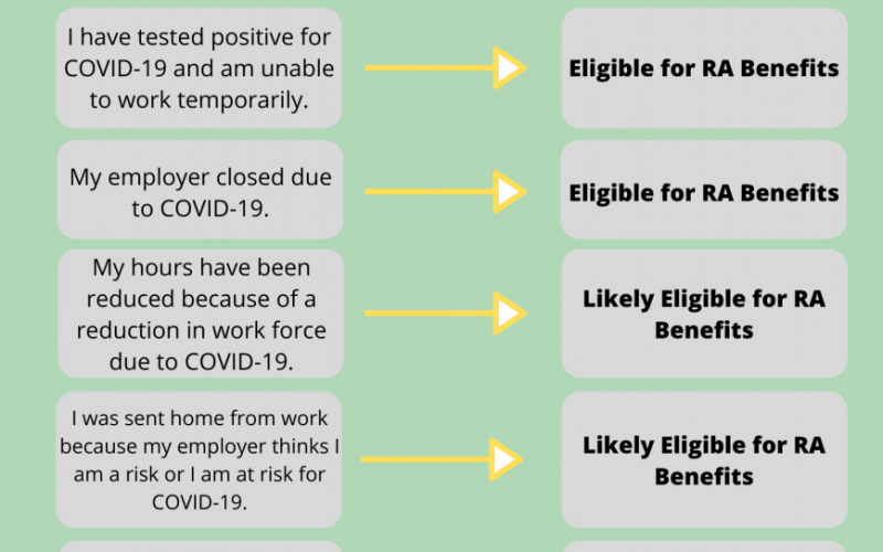 Information on Reemployment Assistance during the COVID-19 Pandemic